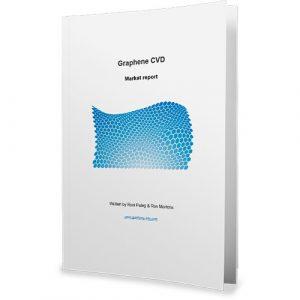 CVD Graphene Market Report